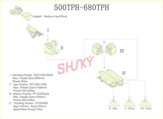 500PTH-680PTH